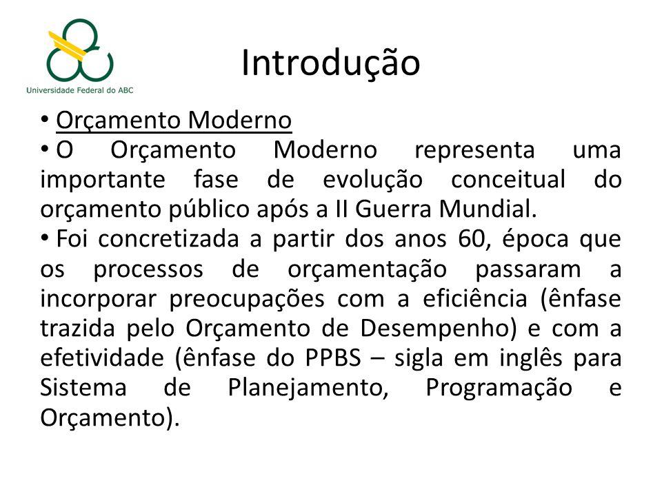Introdução Orçamento Moderno