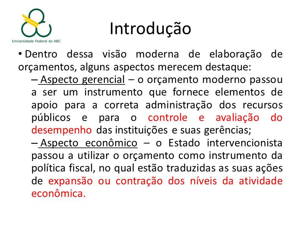 Introdução Dentro dessa visão moderna de elaboração de orçamentos, alguns aspectos merecem destaque:
