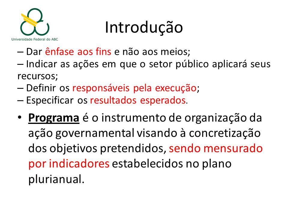 Introdução Dar ênfase aos fins e não aos meios; Indicar as ações em que o setor público aplicará seus recursos;