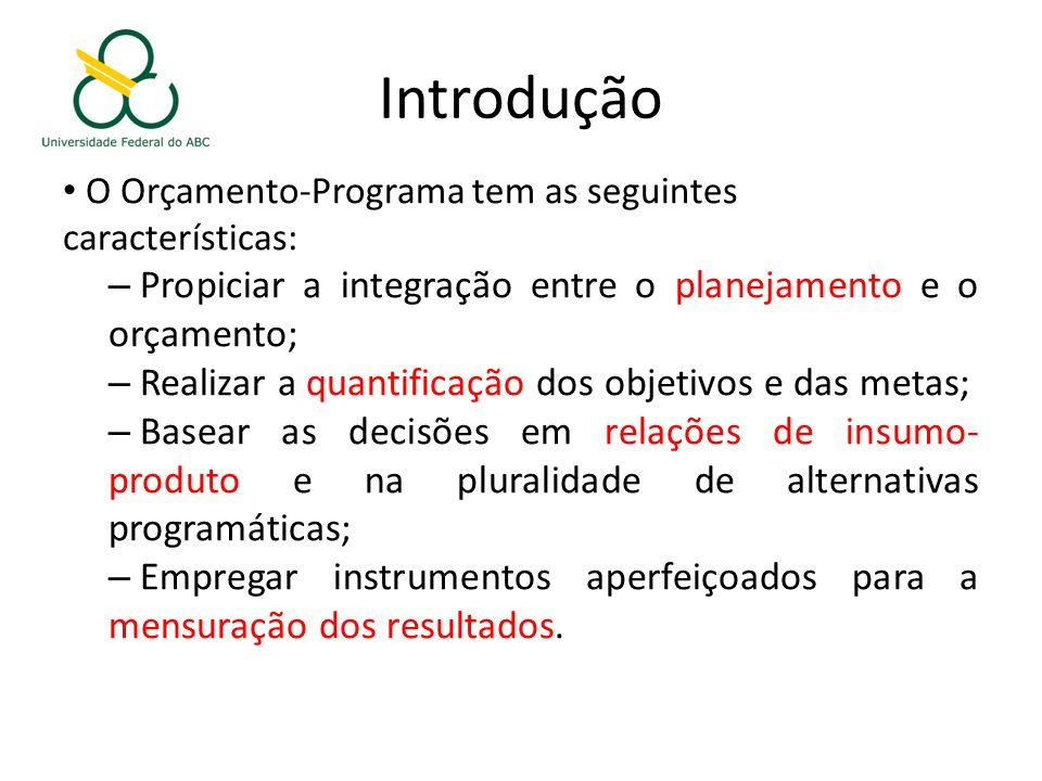 Introdução Propiciar a integração entre o planejamento e o orçamento;
