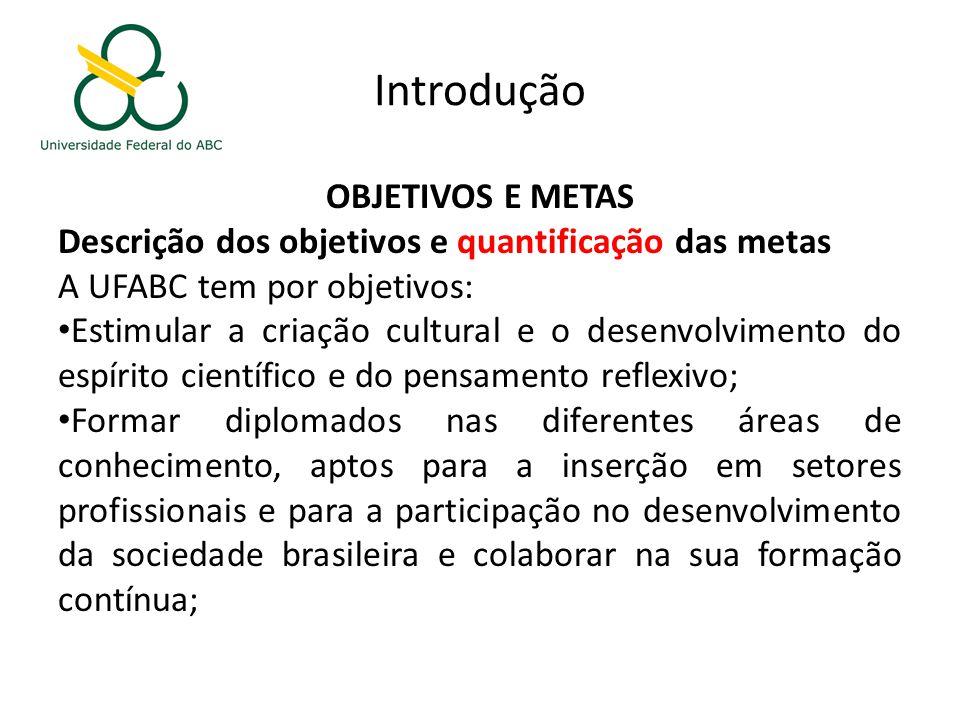 Introdução OBJETIVOS E METAS