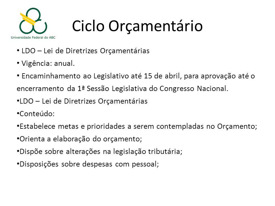 Ciclo Orçamentário LDO – Lei de Diretrizes Orçamentárias