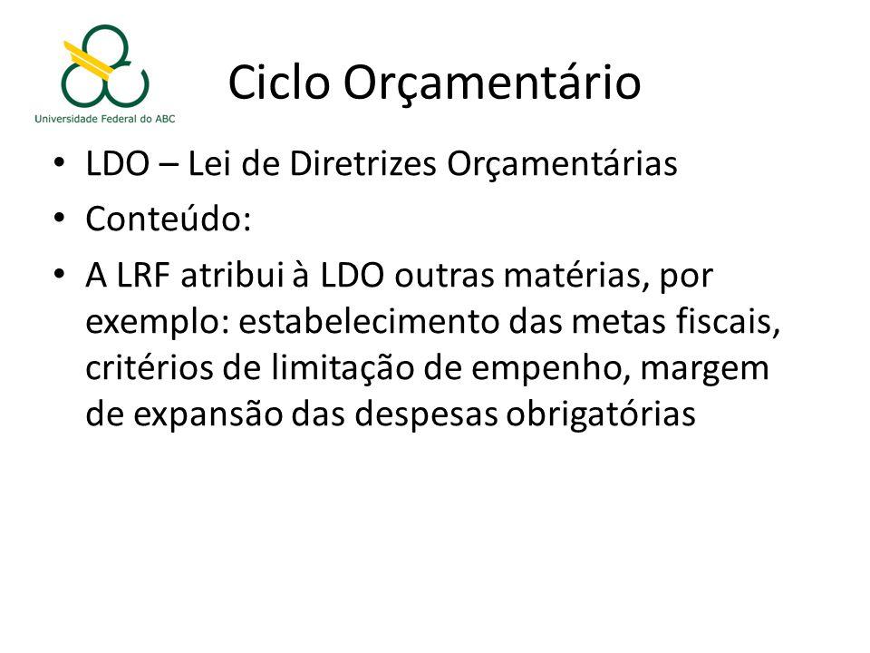 Ciclo Orçamentário LDO – Lei de Diretrizes Orçamentárias Conteúdo: