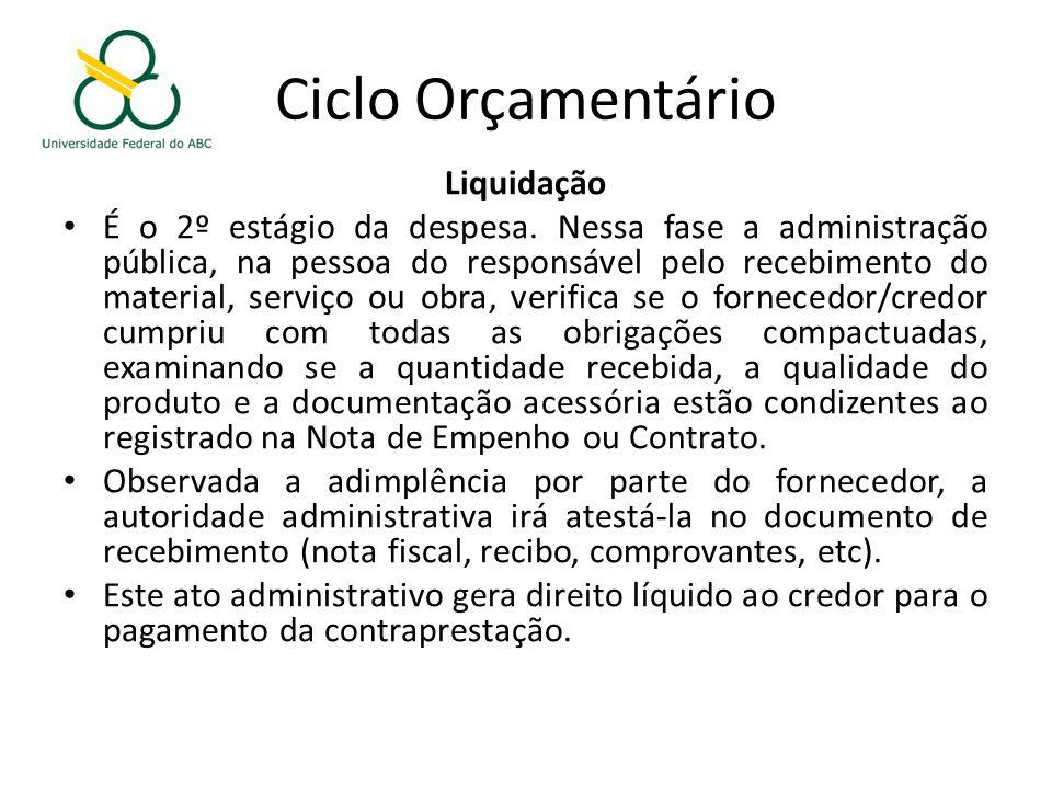 Ciclo Orçamentário Liquidação