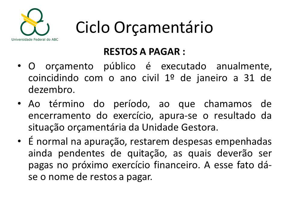 Ciclo Orçamentário RESTOS A PAGAR :