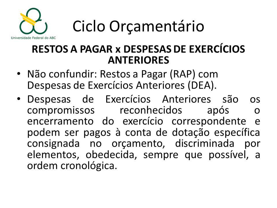 RESTOS A PAGAR x DESPESAS DE EXERCÍCIOS ANTERIORES