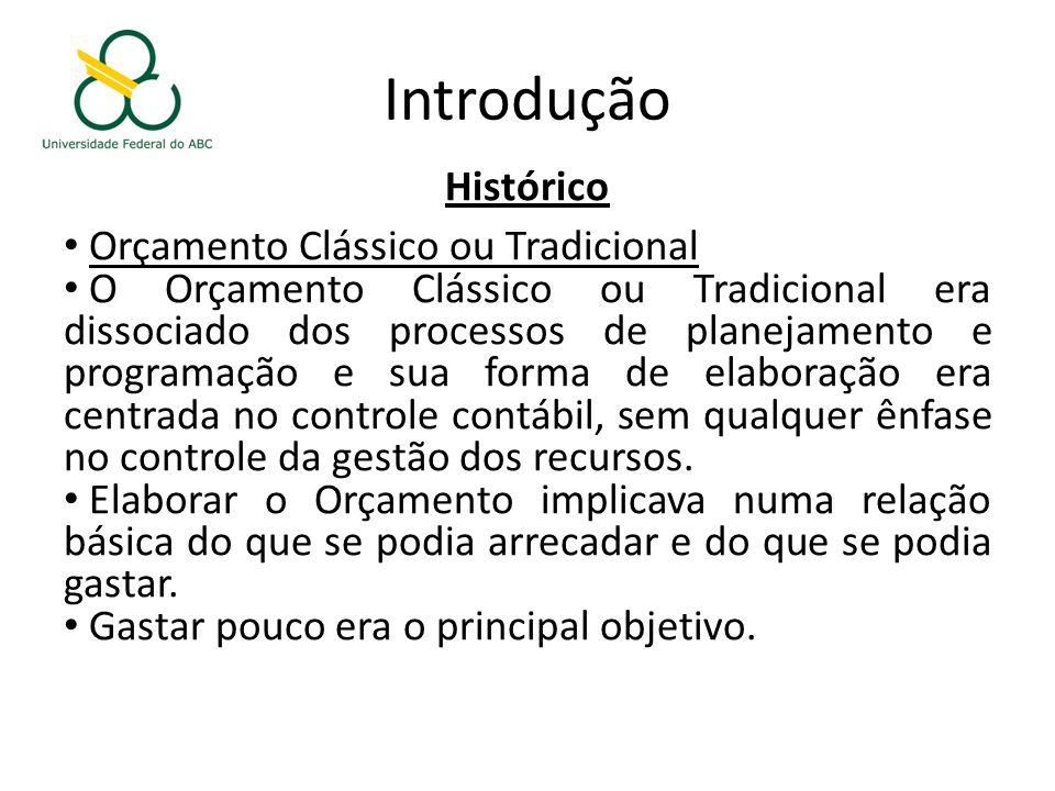 Introdução Histórico Orçamento Clássico ou Tradicional