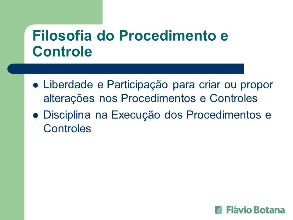 Filosofia do Procedimento e Controle