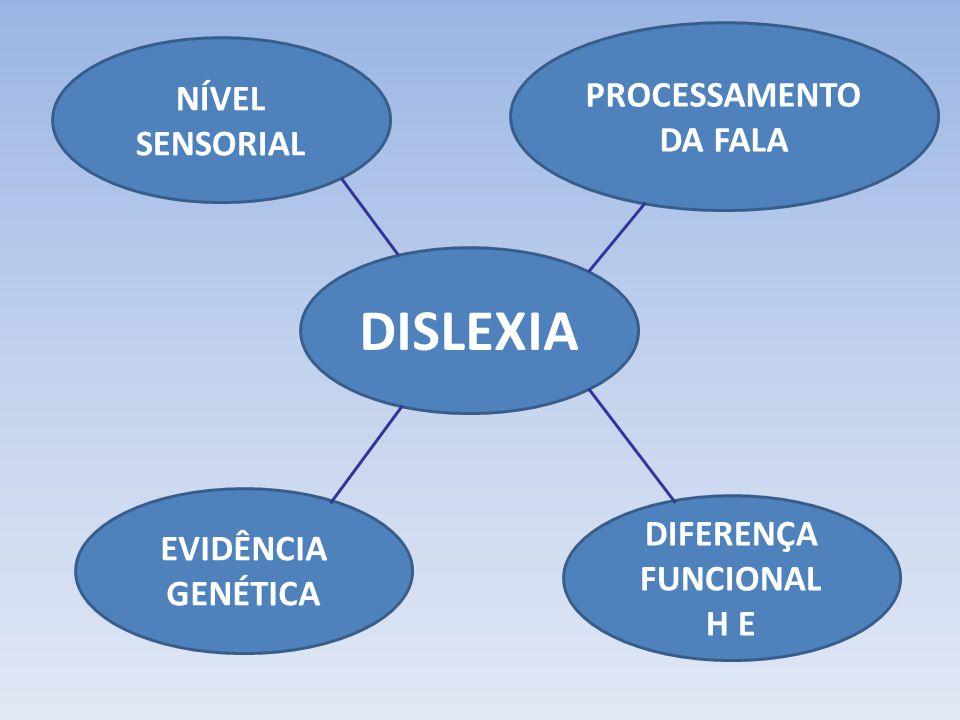 DISLEXIA PROCESSAMENTO NÍVEL SENSORIAL DA FALA DIFERENÇA FUNCIONAL
