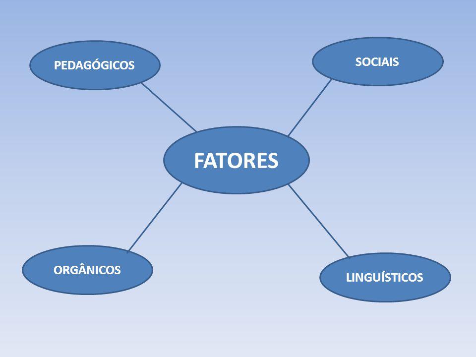 SOCIAIS PEDAGÓGICOS FATORES ORGÂNICOS LINGUÍSTICOS