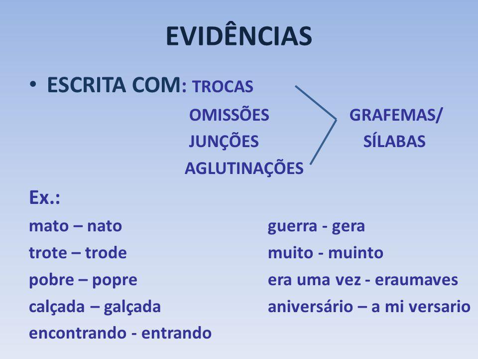 EVIDÊNCIAS ESCRITA COM: TROCAS Ex.: OMISSÕES GRAFEMAS/ JUNÇÕES SÍLABAS