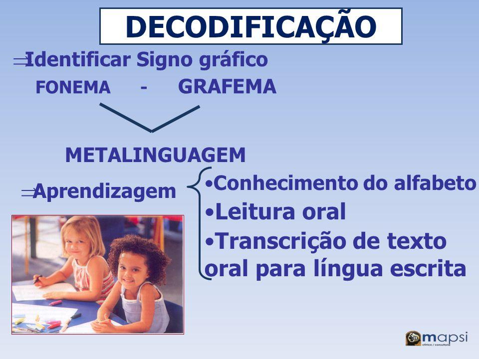 DECODIFICAÇÃO Leitura oral