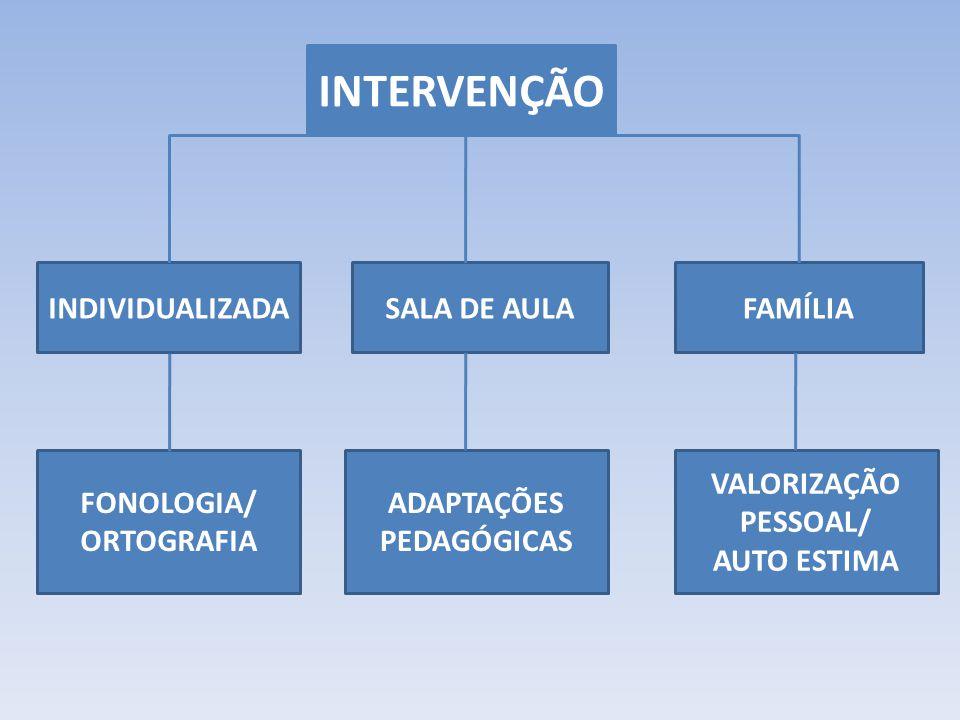 FONOLOGIA/ ORTOGRAFIA ADAPTAÇÕES PEDAGÓGICAS