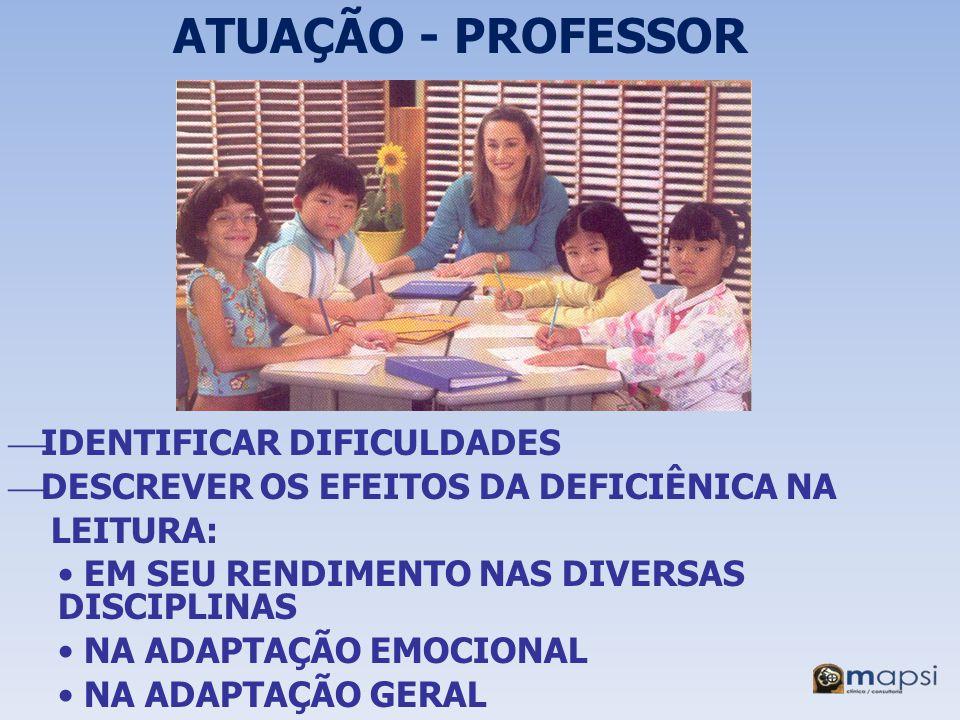 ATUAÇÃO - PROFESSOR IDENTIFICAR DIFICULDADES