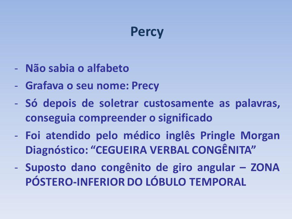Percy Não sabia o alfabeto Grafava o seu nome: Precy