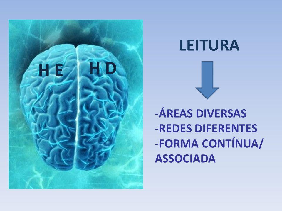 H D H E LEITURA ÁREAS DIVERSAS REDES DIFERENTES