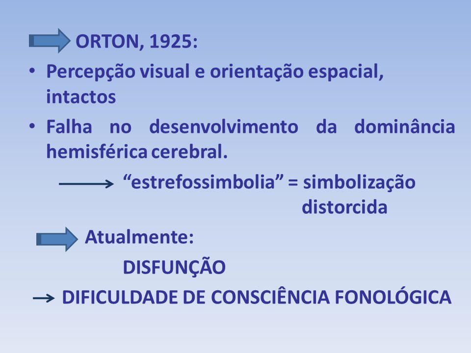 ORTON, 1925: Percepção visual e orientação espacial, intactos. Falha no desenvolvimento da dominância hemisférica cerebral.