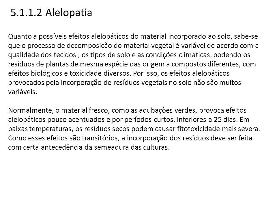 5.1.1.2 Alelopatia