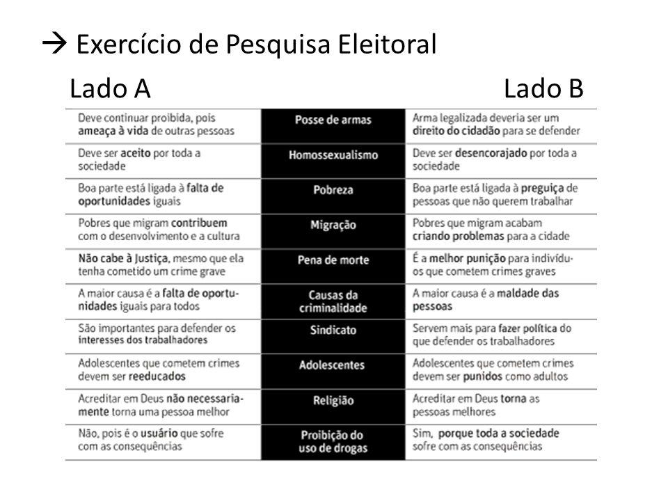  Exercício de Pesquisa Eleitoral