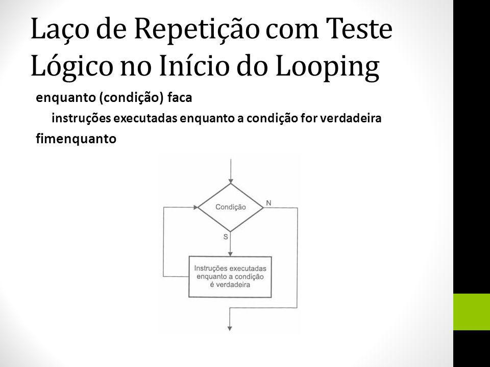Laço de Repetição com Teste Lógico no Início do Looping