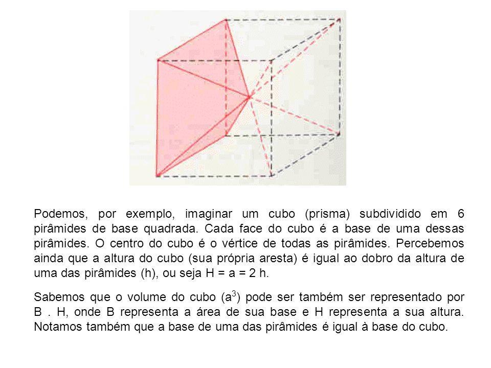 Podemos, por exemplo, imaginar um cubo (prisma) subdividido em 6 pirâmides de base quadrada. Cada face do cubo é a base de uma dessas pirâmides. O centro do cubo é o vértice de todas as pirâmides. Percebemos ainda que a altura do cubo (sua própria aresta) é igual ao dobro da altura de uma das pirâmides (h), ou seja H = a = 2 h.