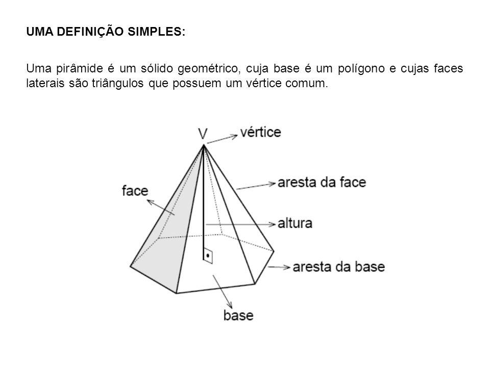 UMA DEFINIÇÃO SIMPLES: