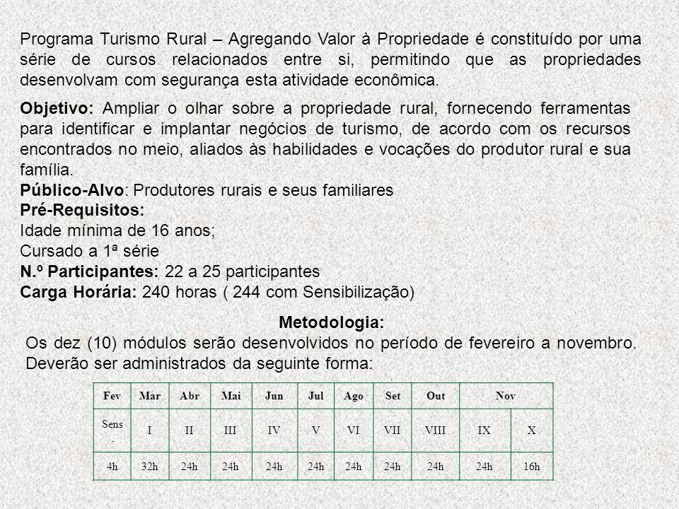 Público-Alvo: Produtores rurais e seus familiares Pré-Requisitos: