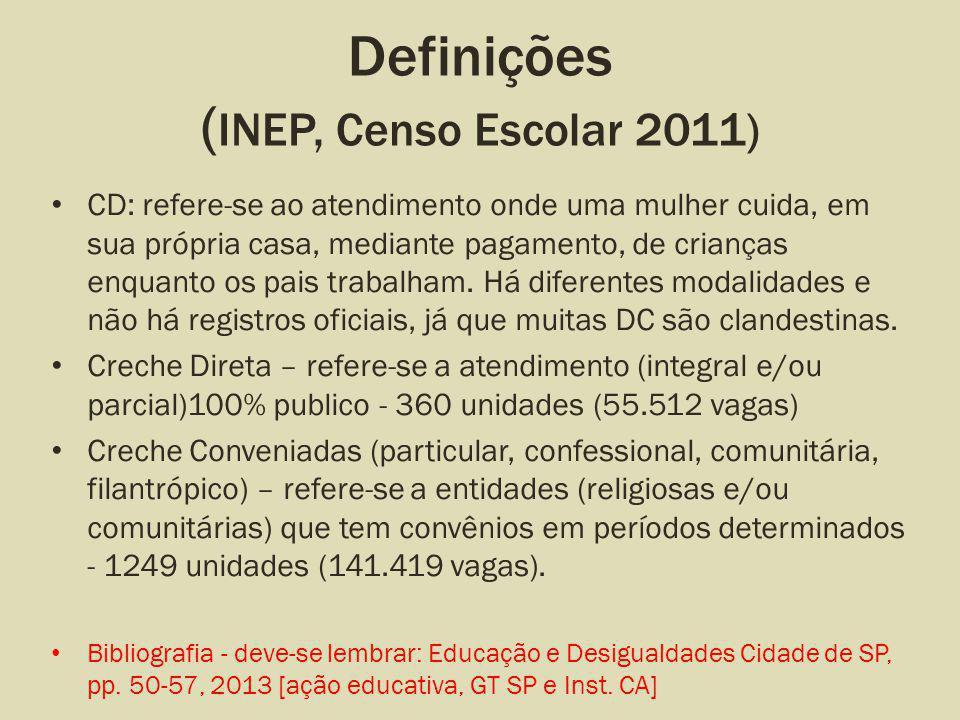 Definições (INEP, Censo Escolar 2011)