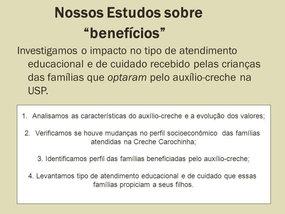 Nossos Estudos sobre benefícios