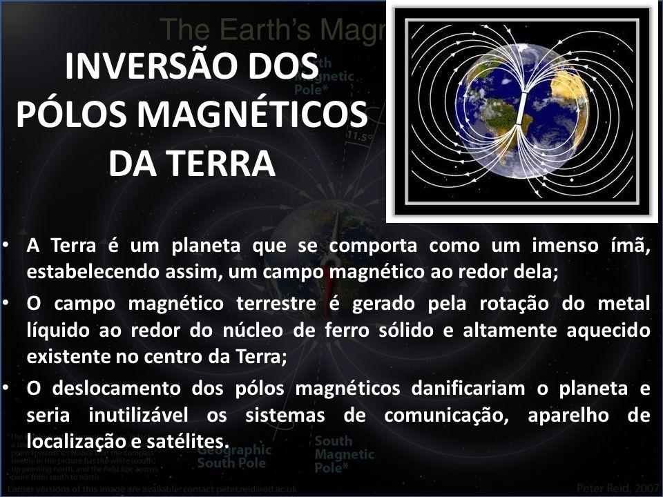 Inversão dos Pólos magnéticos da Terra