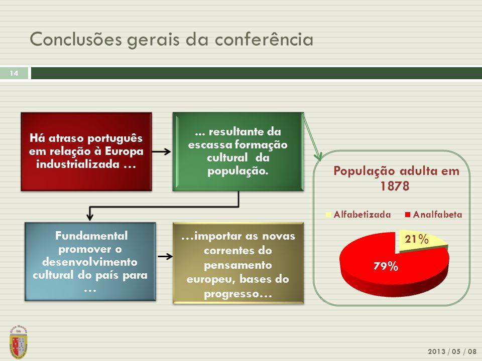 Conclusões gerais da conferência
