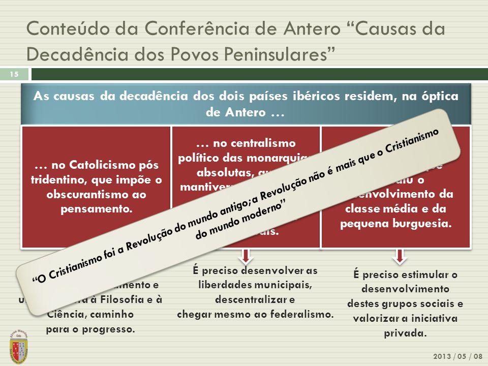 Conteúdo da Conferência de Antero Causas da Decadência dos Povos Peninsulares