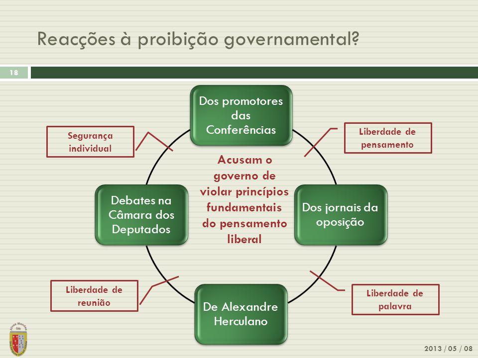 Reacções à proibição governamental