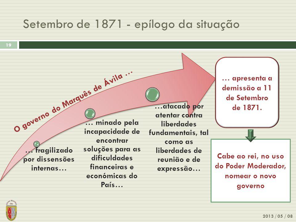 Setembro de 1871 - epílogo da situação