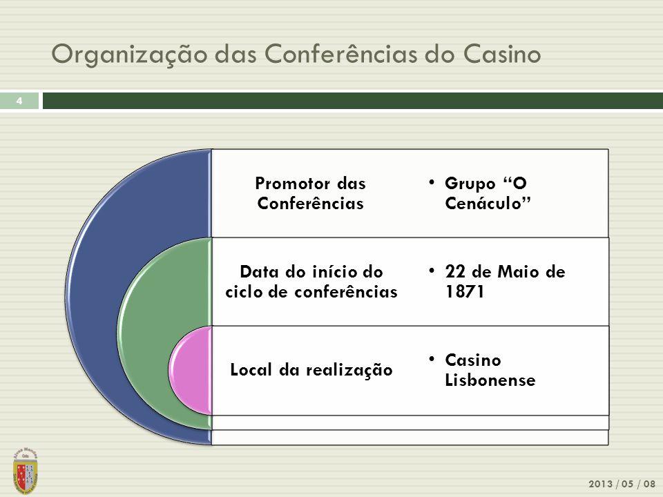 Organização das Conferências do Casino