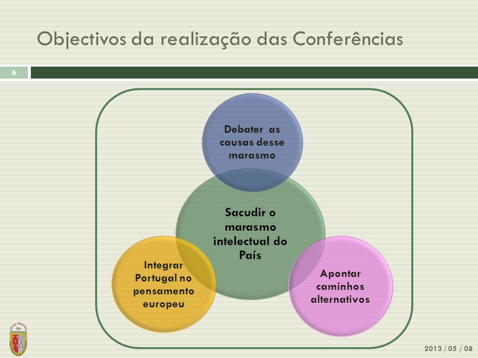 Objectivos da realização das Conferências