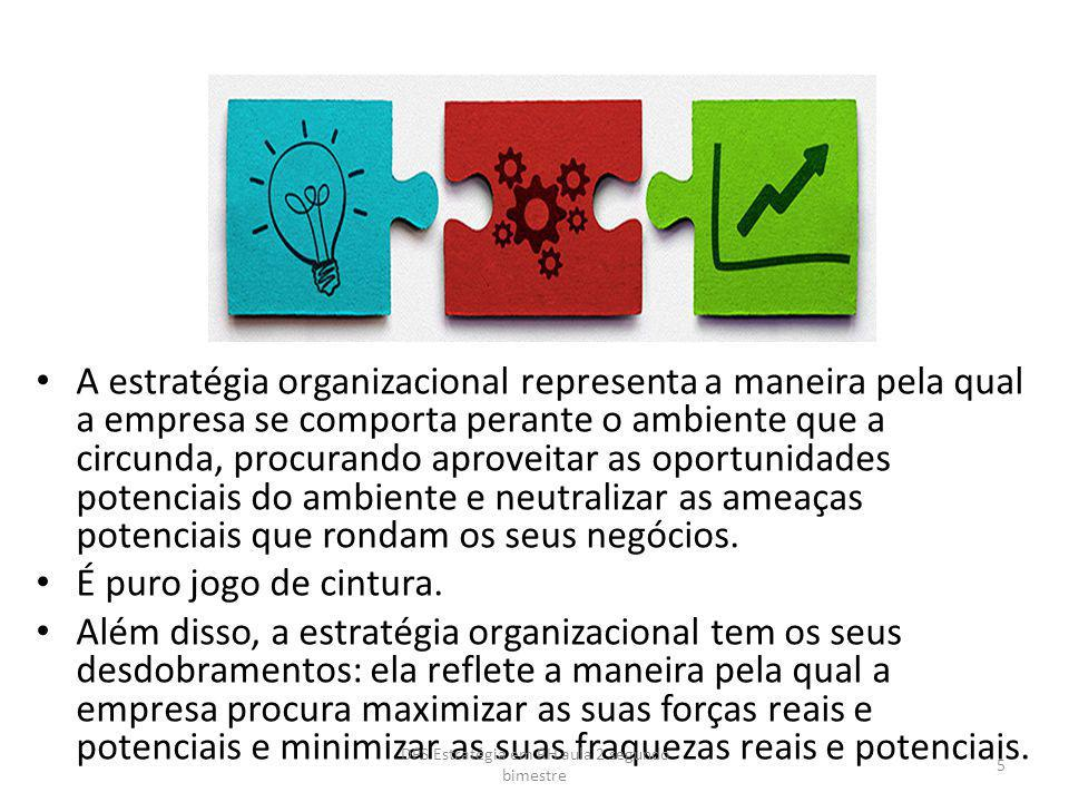 DPS Estratégia em RH aula 2 segundo bimestre