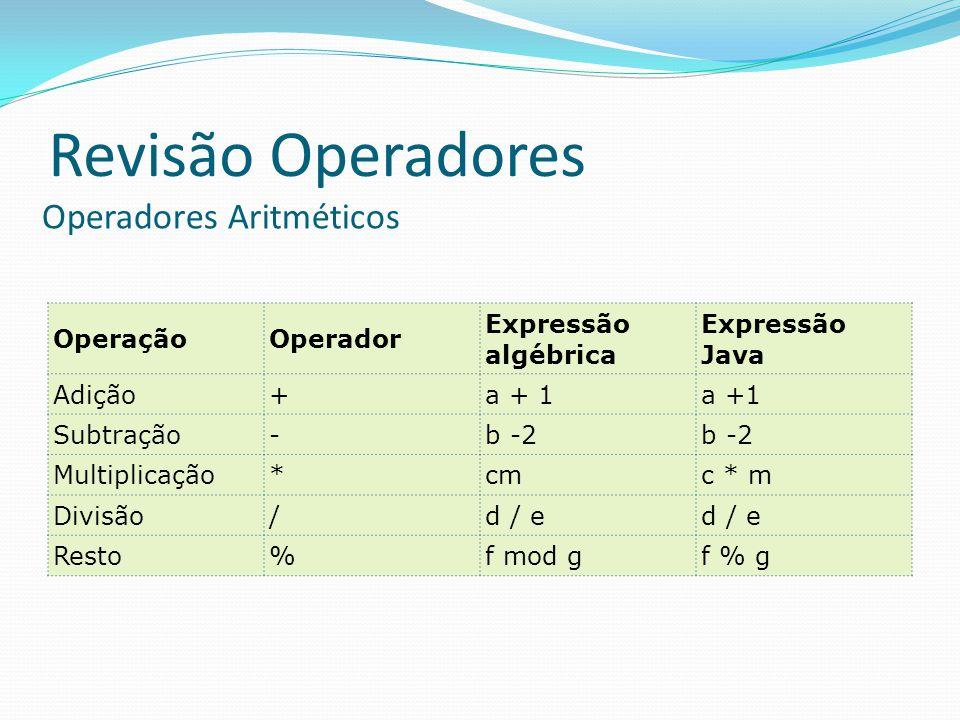 Revisão Operadores Operadores Aritméticos Operação Operador