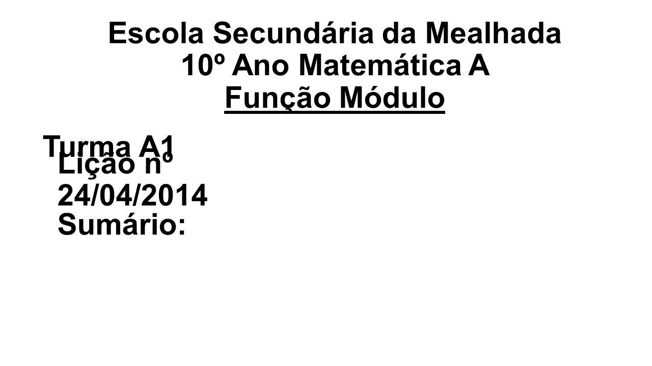 Escola Secundária da Mealhada 10º Ano Matemática A Função Módulo