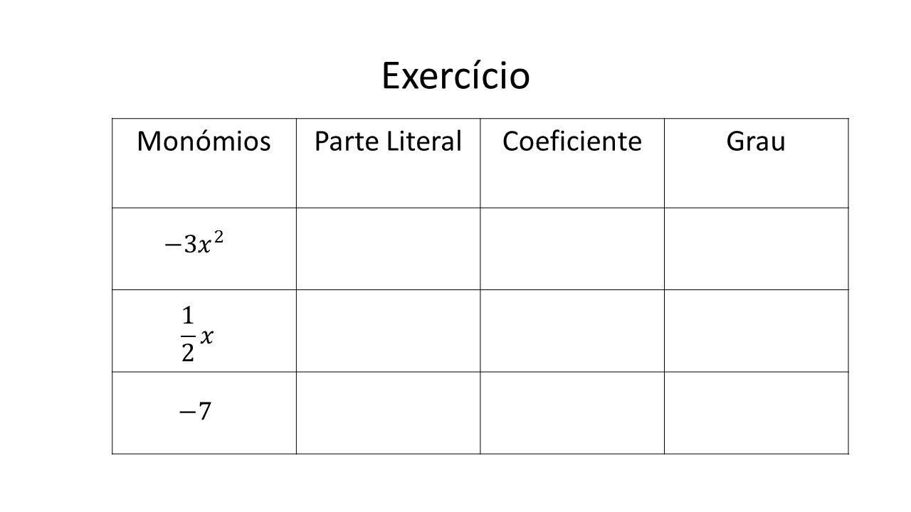 Exercício Monómios Parte Literal Coeficiente Grau −3 𝑥 2 1 2 𝑥 −7