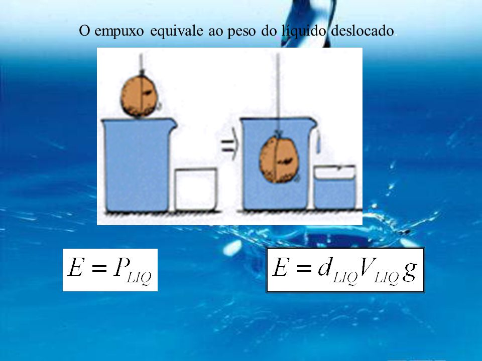 O empuxo equivale ao peso do líquido deslocado.