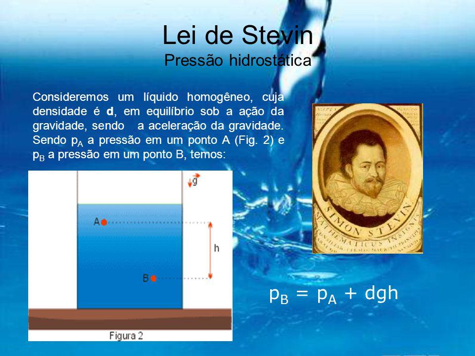 Lei de Stevin Pressão hidrostática