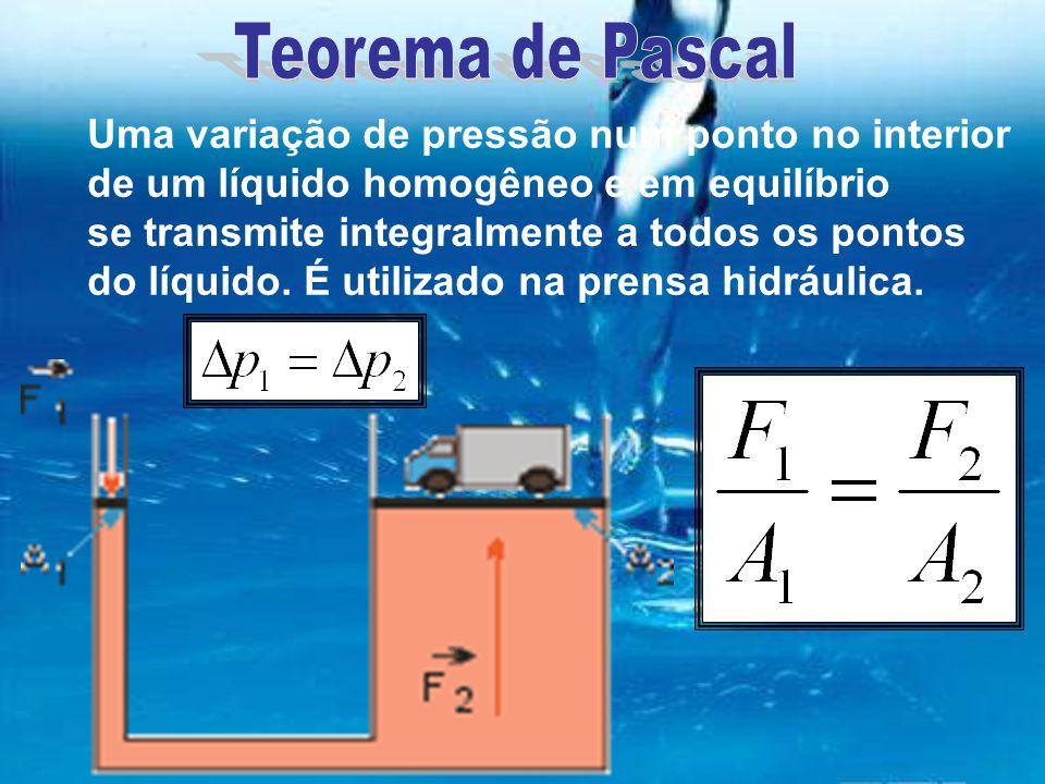 Teorema de Pascal Uma variação de pressão num ponto no interior