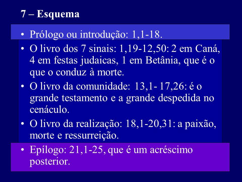 7 – Esquema Prólogo ou introdução: 1,1-18.