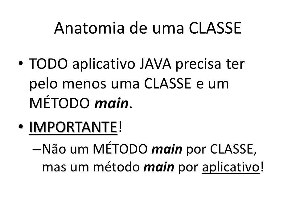 Anatomia de uma CLASSE TODO aplicativo JAVA precisa ter pelo menos uma CLASSE e um MÉTODO main. IMPORTANTE!