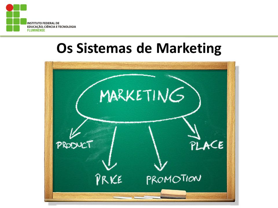 Os Sistemas de Marketing