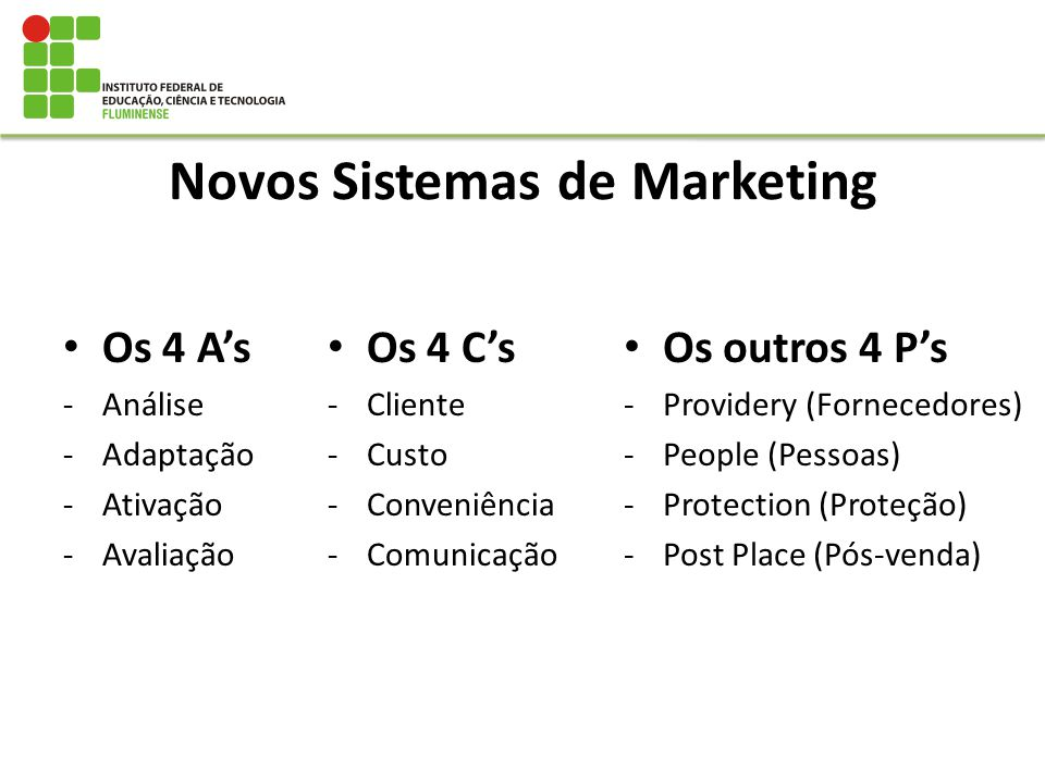 Novos Sistemas de Marketing