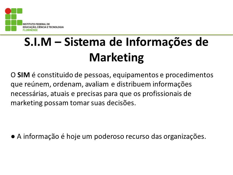 S.I.M – Sistema de Informações de Marketing
