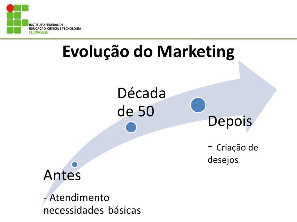 Evolução do Marketing Década de 50 Antes Depois - Criação de desejos