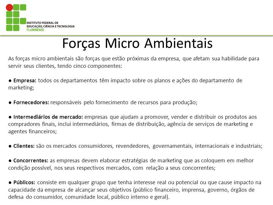 Forças Micro Ambientais